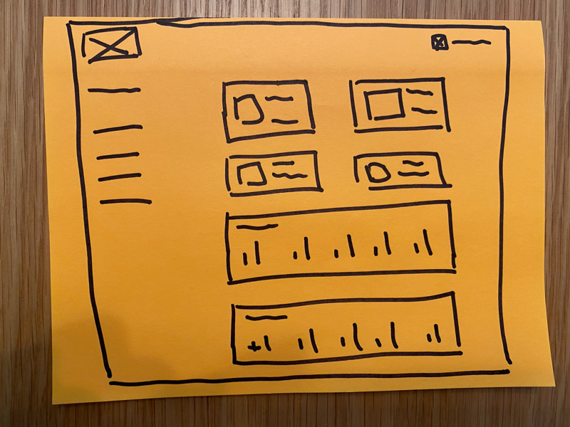 Wireframe of new provider dashboard
